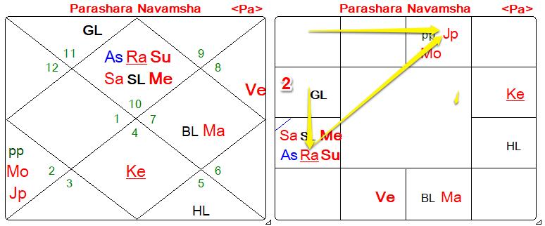 Factory Girl – Ola Żwan   Rohinaa - Vedic Astrology by Rafal