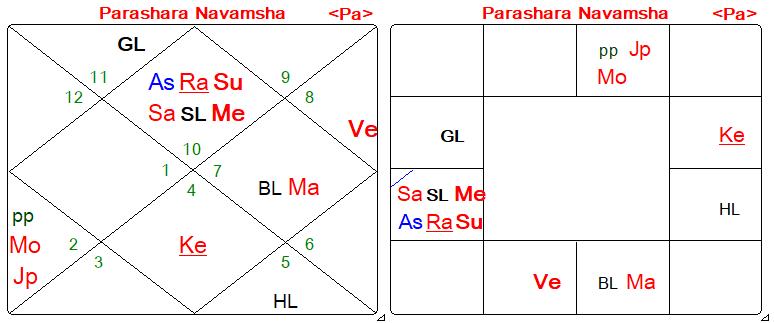Factory Girl – Ola Żwan | Rohinaa - Vedic Astrology by Rafal